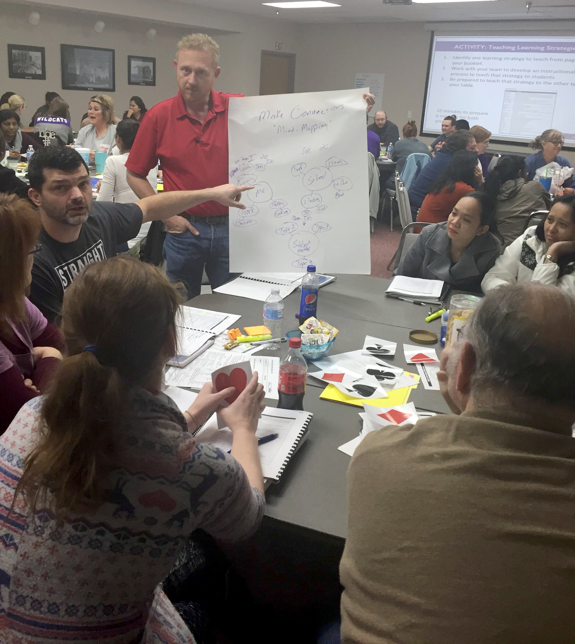 Image of teachers at a workshop discussing instruction methods