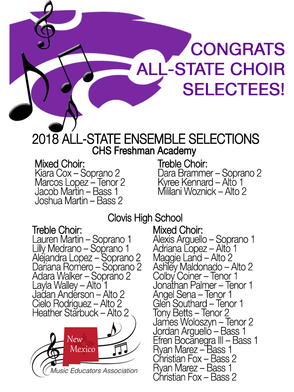 Image of text list of All-State Selectees